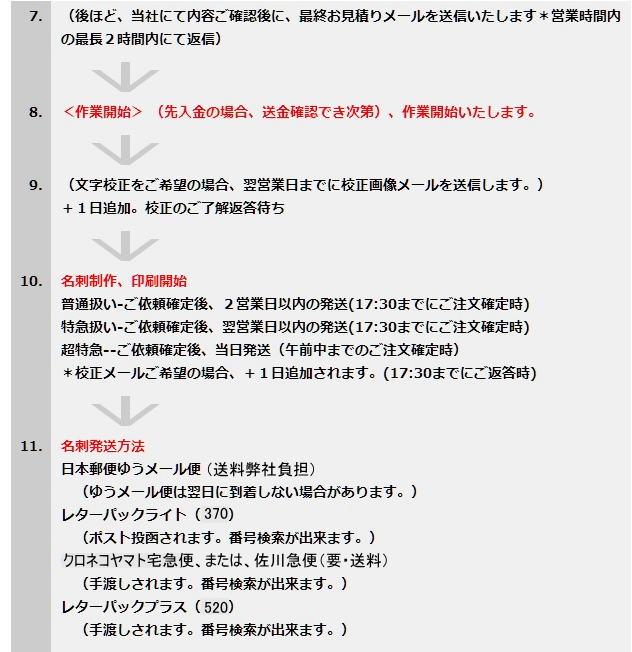 ワードで中国語中文韓国語外国語の名刺作成 名刺制作のツバキ